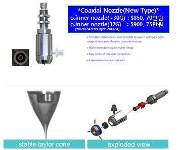 coaxial nozzle-pop1